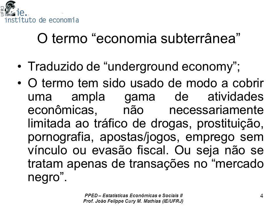 O termo economia subterrânea