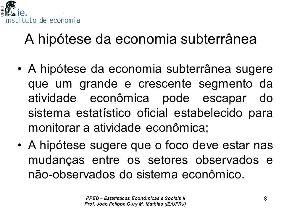 A hipótese da economia subterrânea