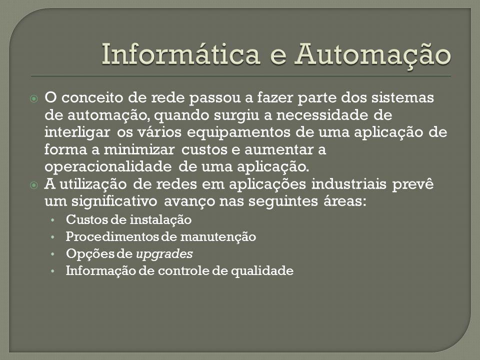 Informática e Automação
