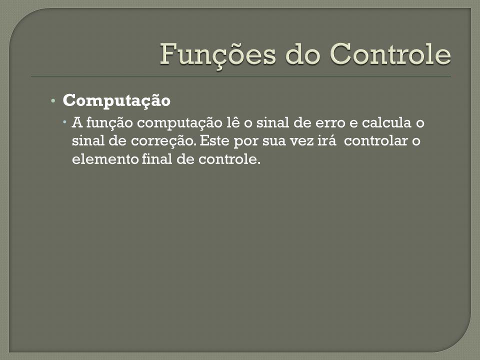 Funções do Controle Computação