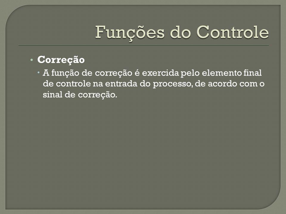 Funções do Controle Correção