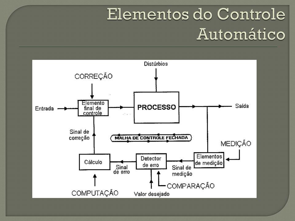Elementos do Controle Automático