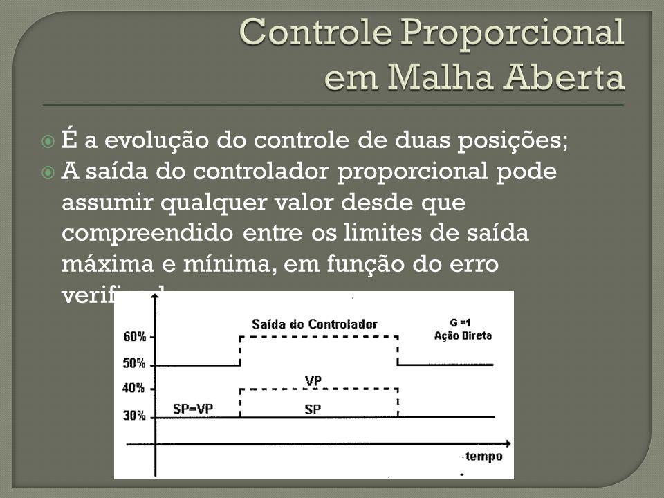 Controle Proporcional em Malha Aberta