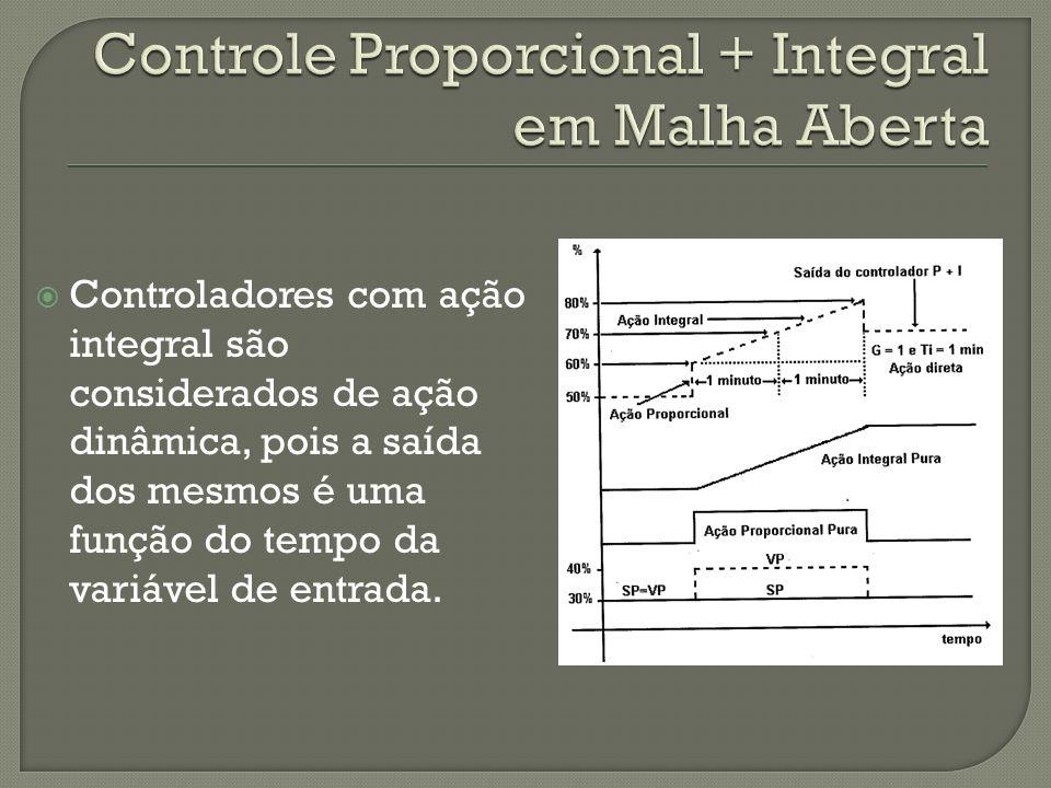 Controle Proporcional + Integral em Malha Aberta