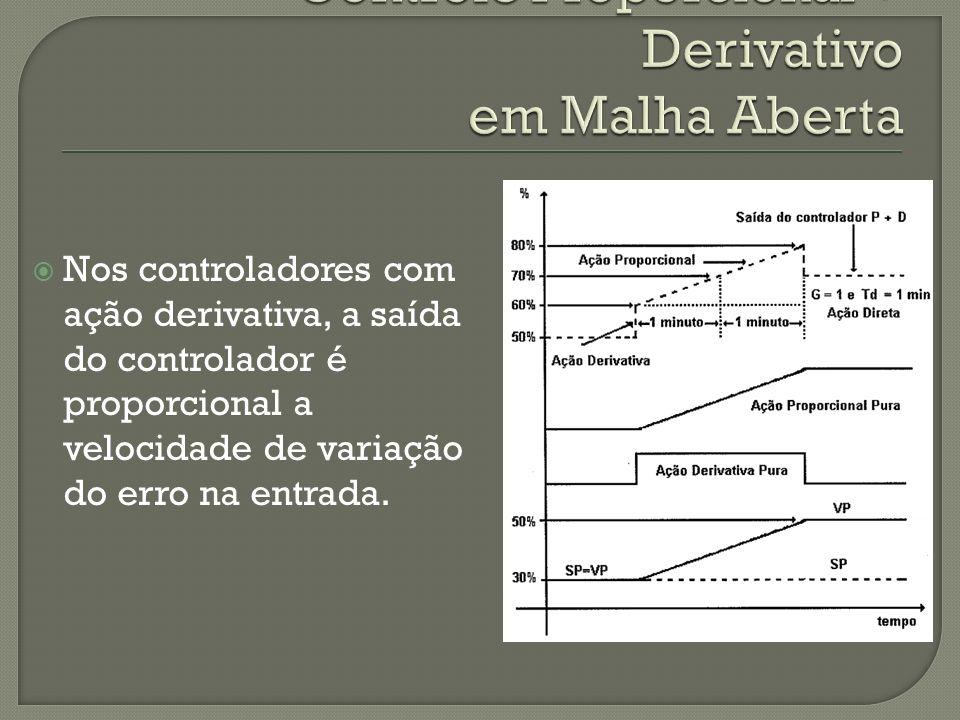 Controle Proporcional + Derivativo em Malha Aberta