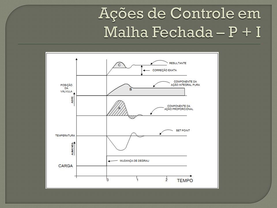 Ações de Controle em Malha Fechada – P + I