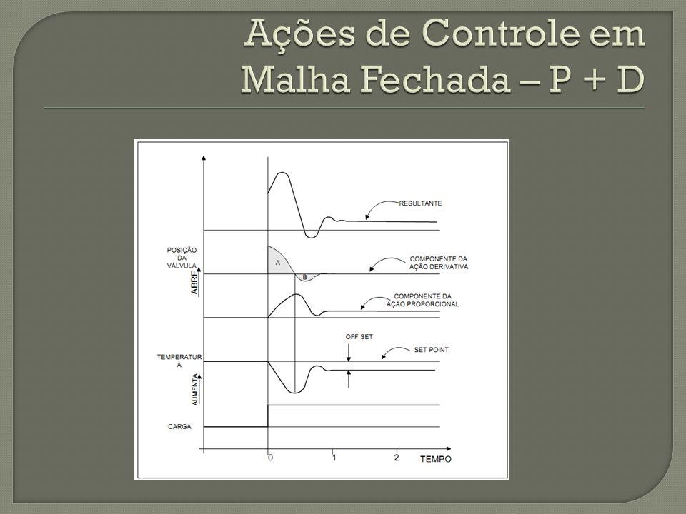 Ações de Controle em Malha Fechada – P + D