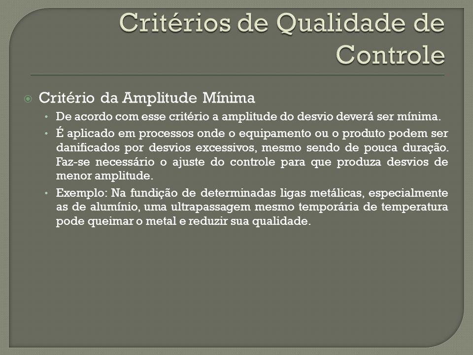 Critérios de Qualidade de Controle