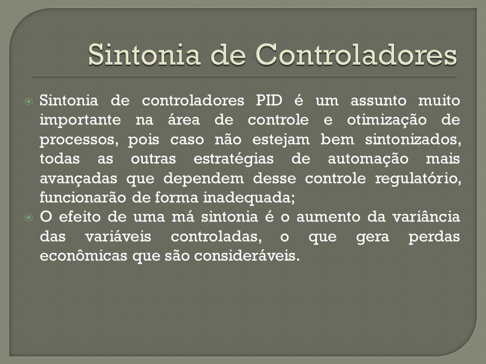 Sintonia de Controladores