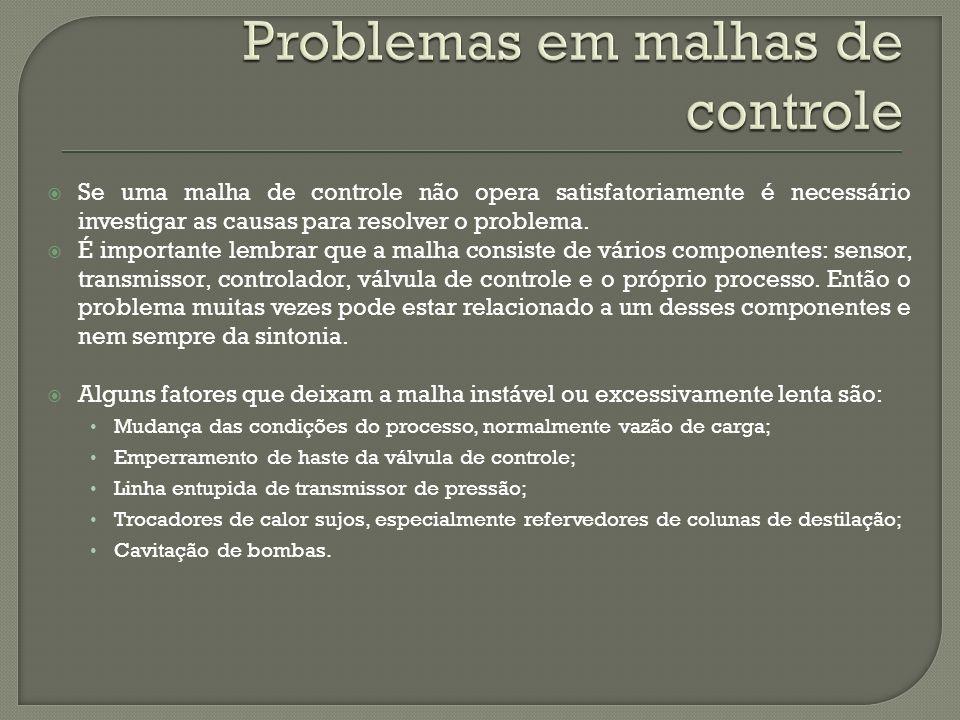 Problemas em malhas de controle