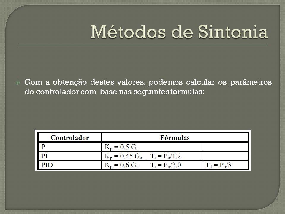Métodos de SintoniaCom a obtenção destes valores, podemos calcular os parâmetros do controlador com base nas seguintes fórmulas: