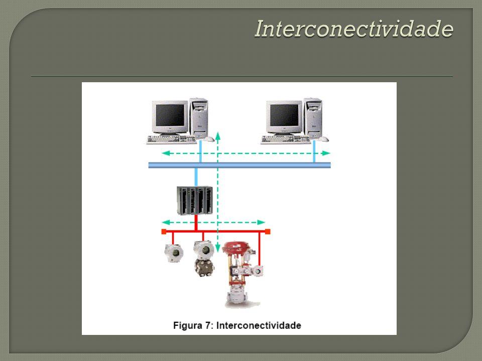 Interconectividade