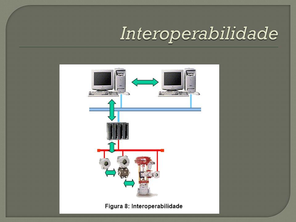 Interoperabilidade
