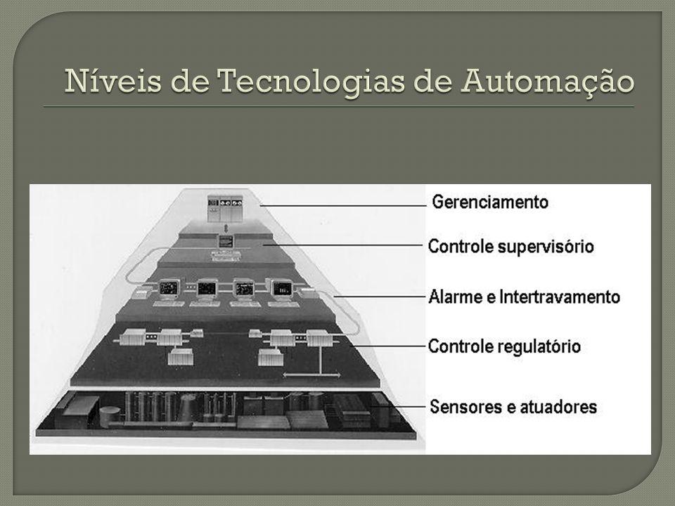 Níveis de Tecnologias de Automação