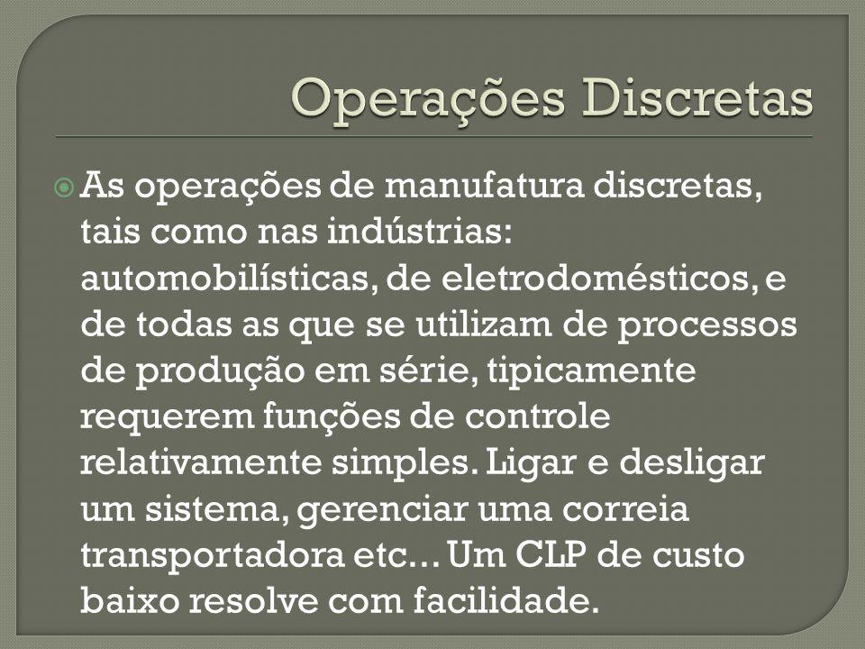 Operações Discretas