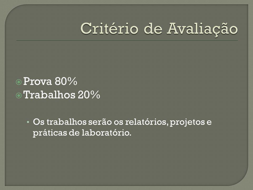 Critério de Avaliação Prova 80% Trabalhos 20%