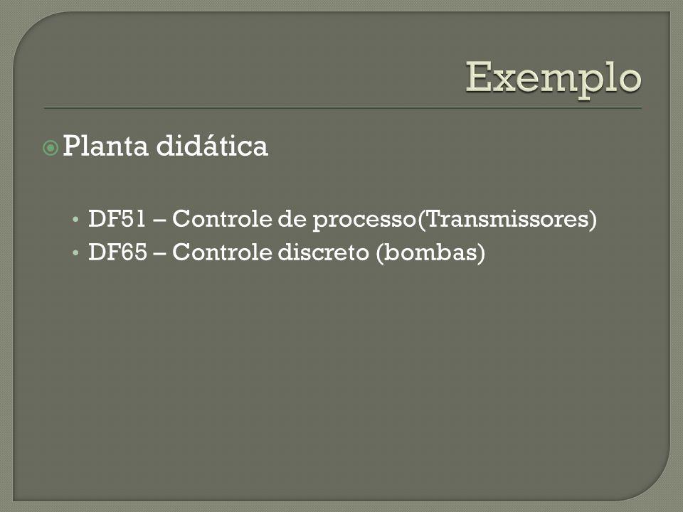 Exemplo Planta didática DF51 – Controle de processo(Transmissores)