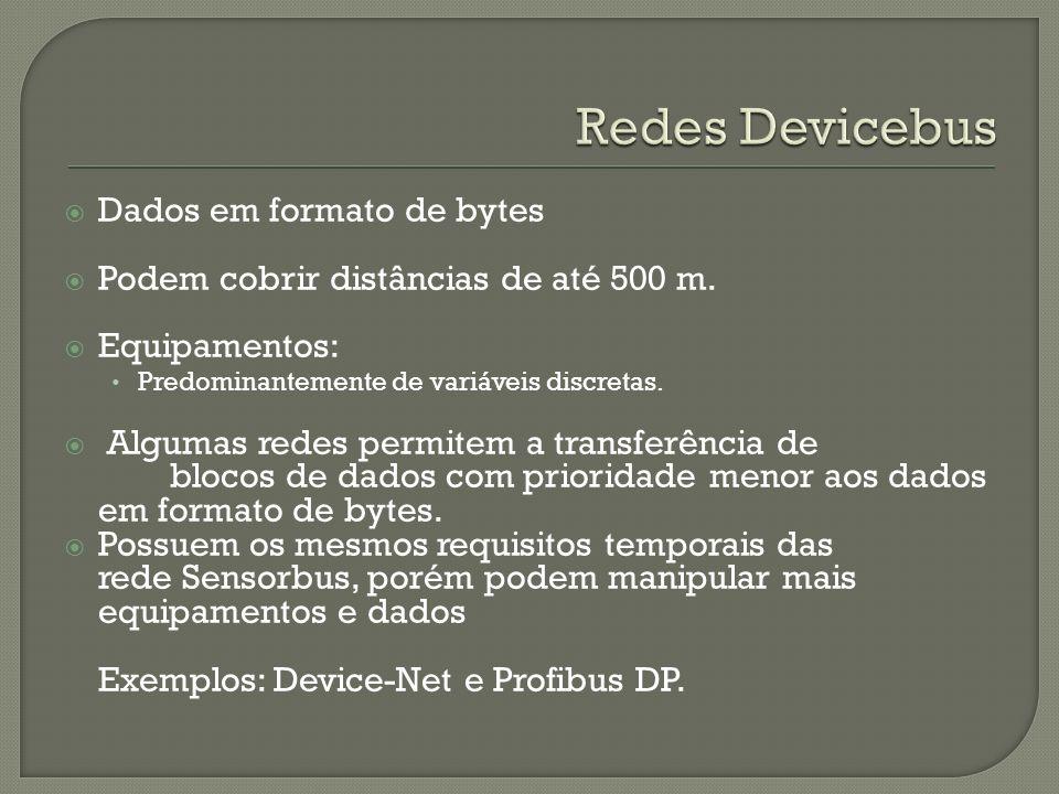 Redes Devicebus Dados em formato de bytes