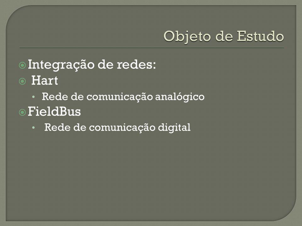 Objeto de Estudo Integração de redes: Hart FieldBus