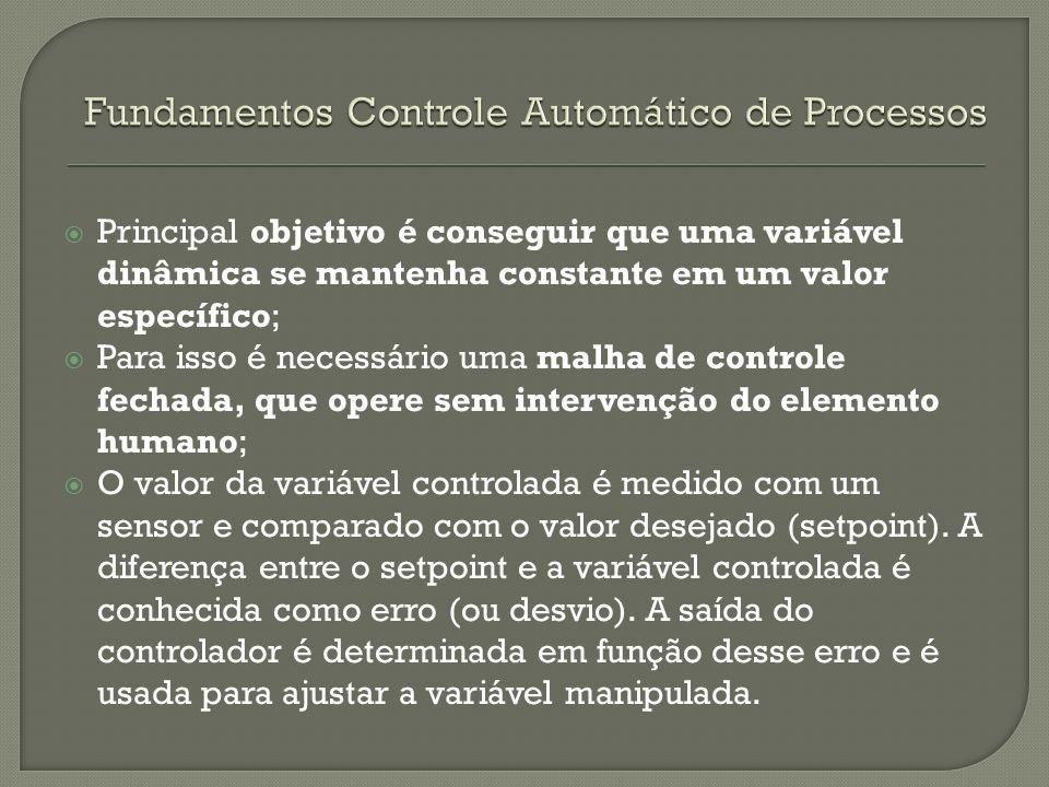 Fundamentos Controle Automático de Processos