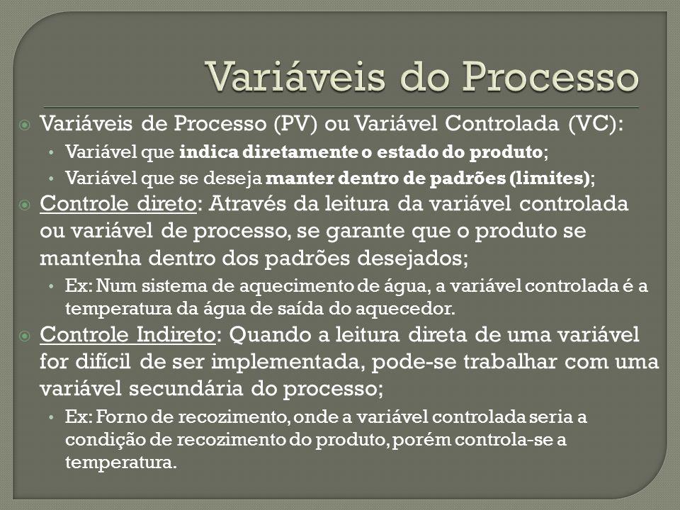 Variáveis do Processo Variáveis de Processo (PV) ou Variável Controlada (VC): Variável que indica diretamente o estado do produto;