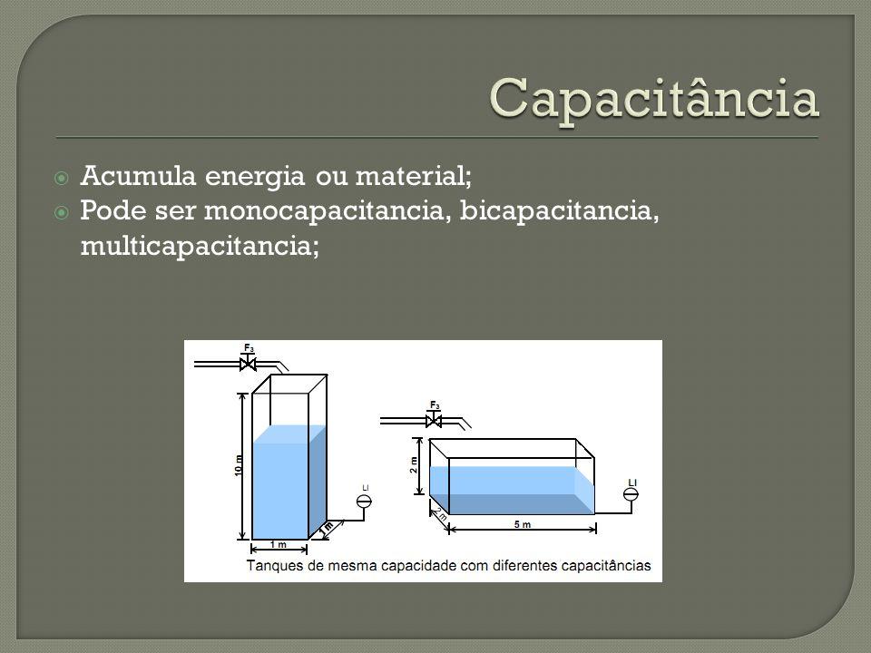 Capacitância Acumula energia ou material;