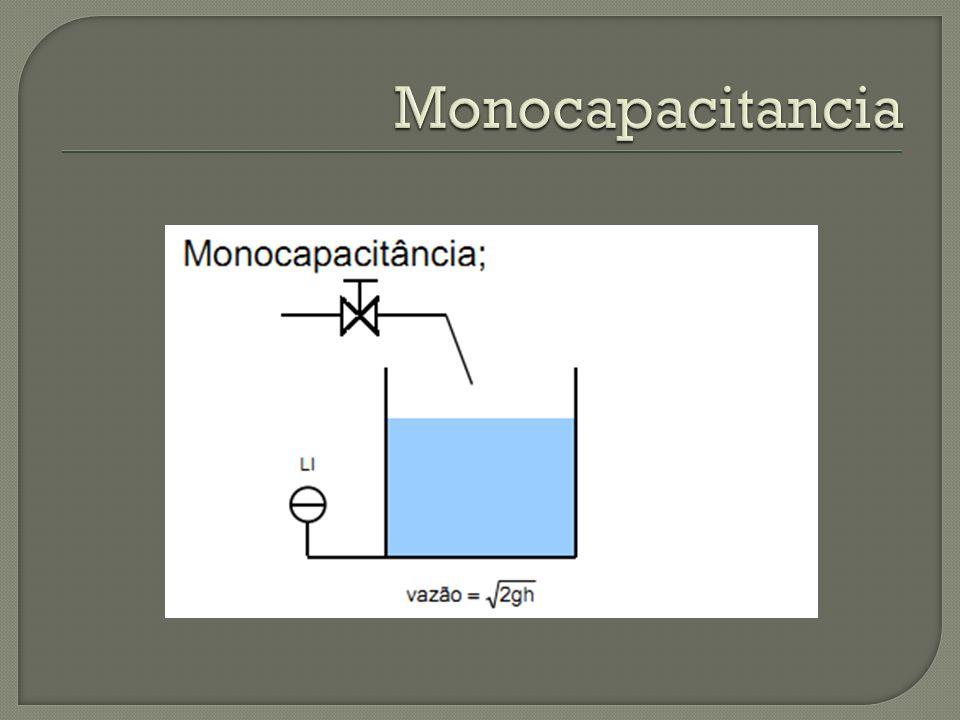 Monocapacitancia