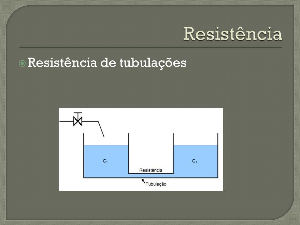 Resistência Resistência de tubulações