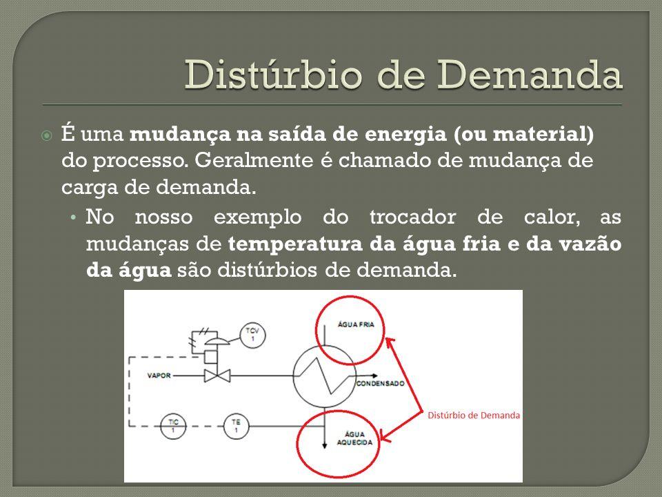 Distúrbio de Demanda É uma mudança na saída de energia (ou material) do processo. Geralmente é chamado de mudança de carga de demanda.