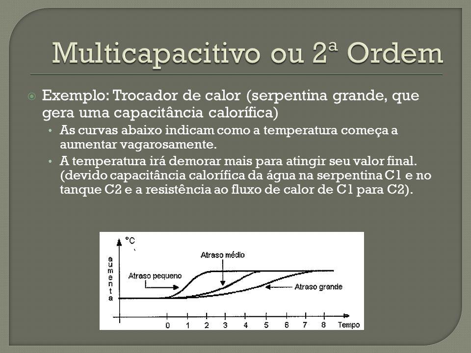 Multicapacitivo ou 2ª Ordem