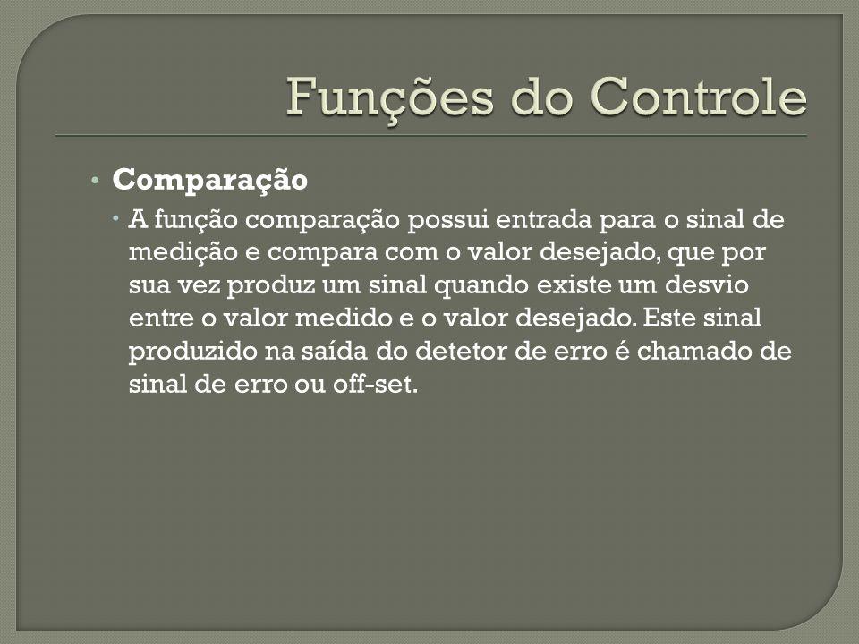 Funções do Controle Comparação