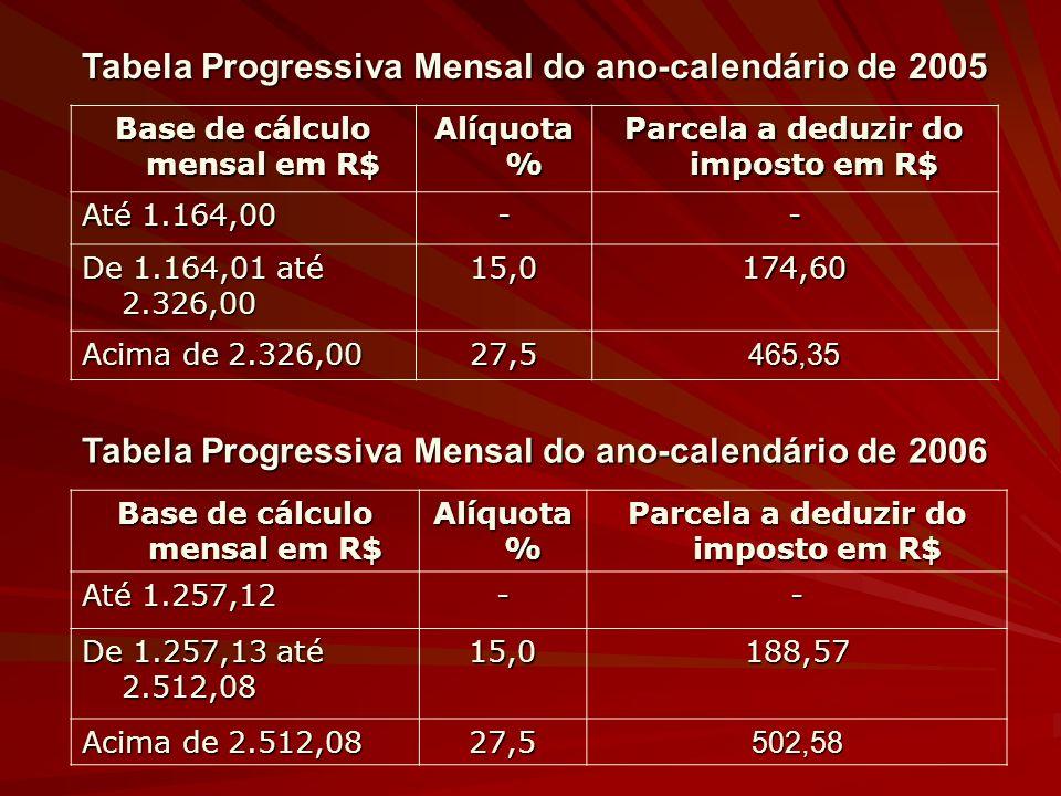 Tabela Progressiva Mensal do ano-calendário de 2005