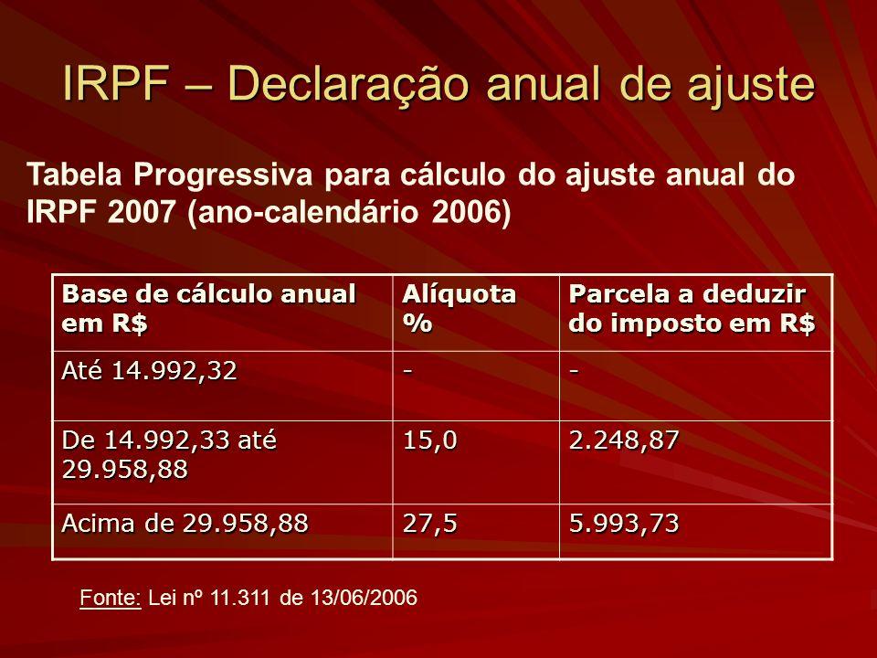 IRPF – Declaração anual de ajuste