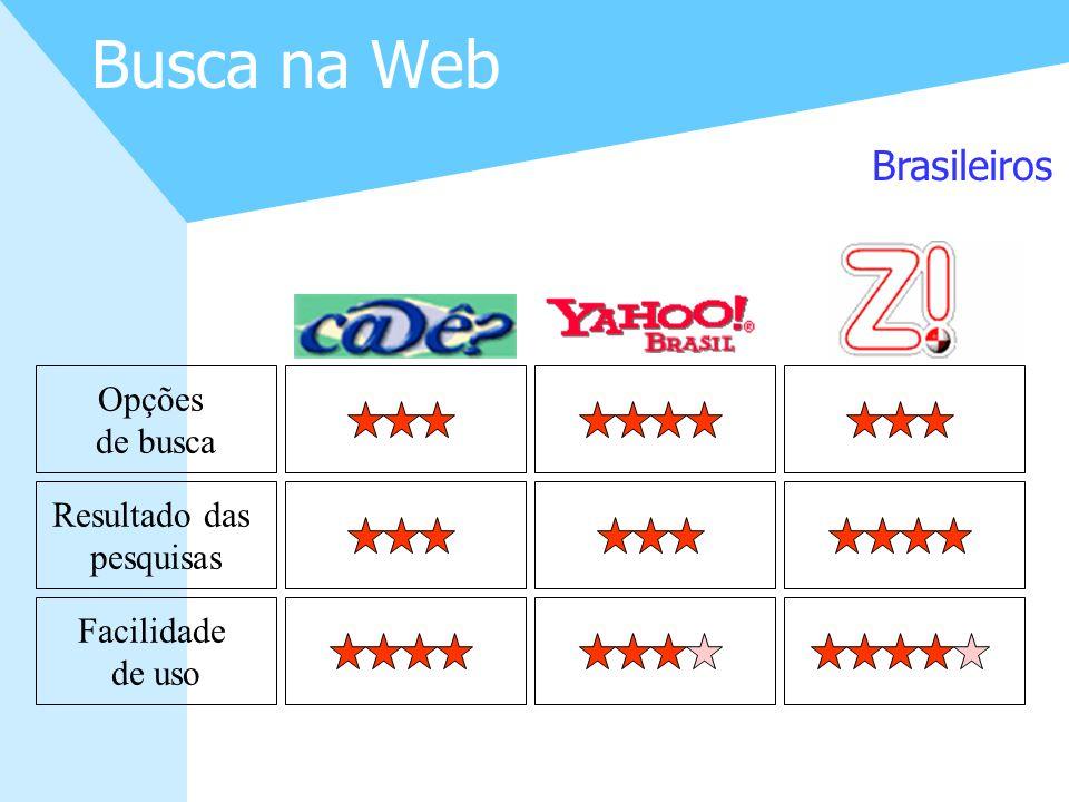 Busca na Web Brasileiros Opções de busca Resultado das pesquisas