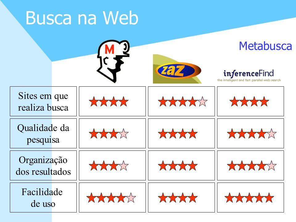 Busca na Web Metabusca Sites em que realiza busca Qualidade da
