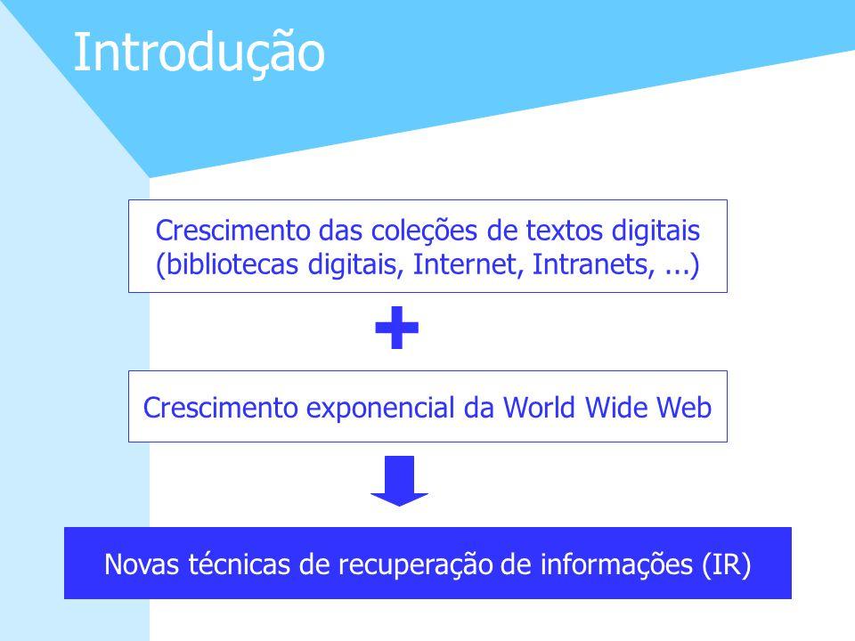 + Introdução Crescimento das coleções de textos digitais