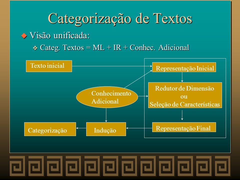 Categorização de Textos