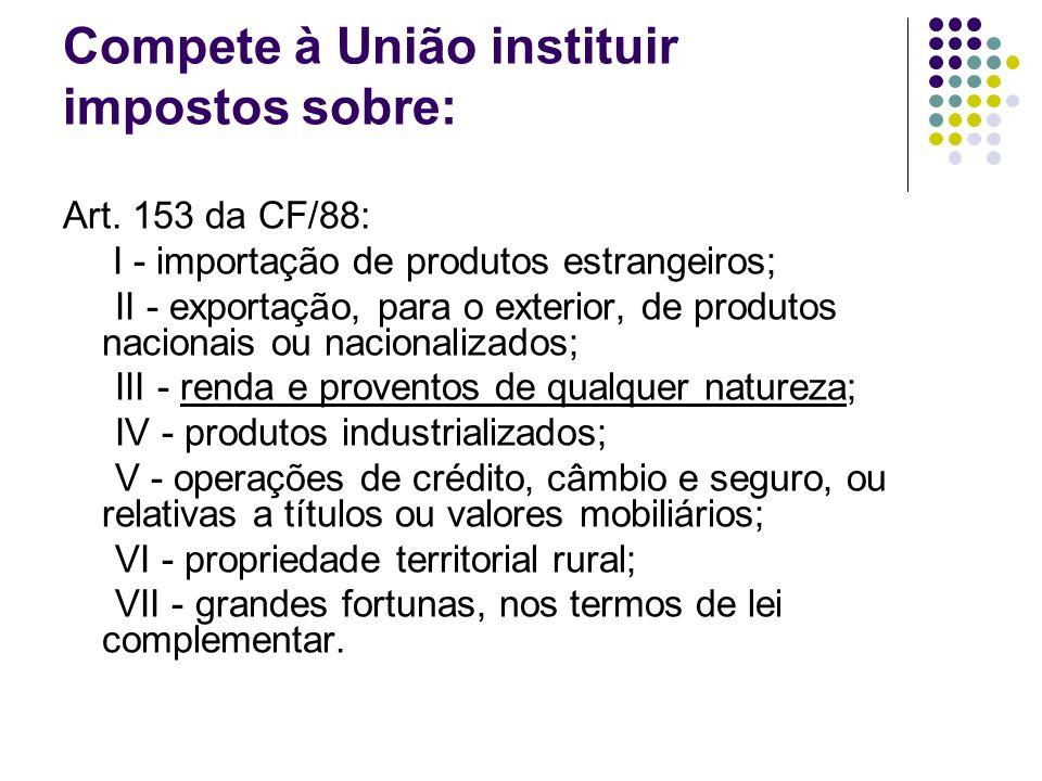 Compete à União instituir impostos sobre: