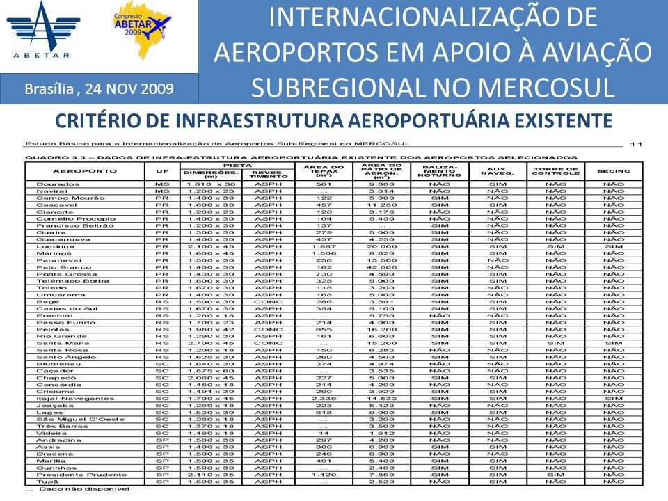 CRITÉRIO DE INFRAESTRUTURA AEROPORTUÁRIA EXISTENTE