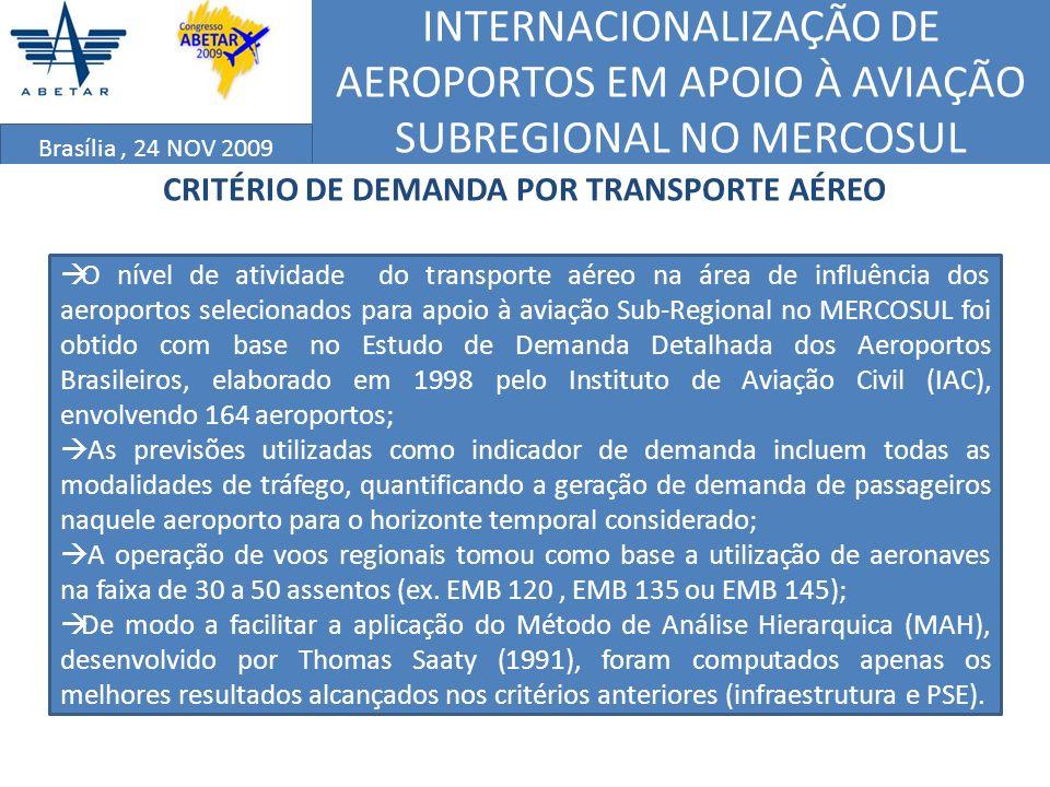 CRITÉRIO DE DEMANDA POR TRANSPORTE AÉREO