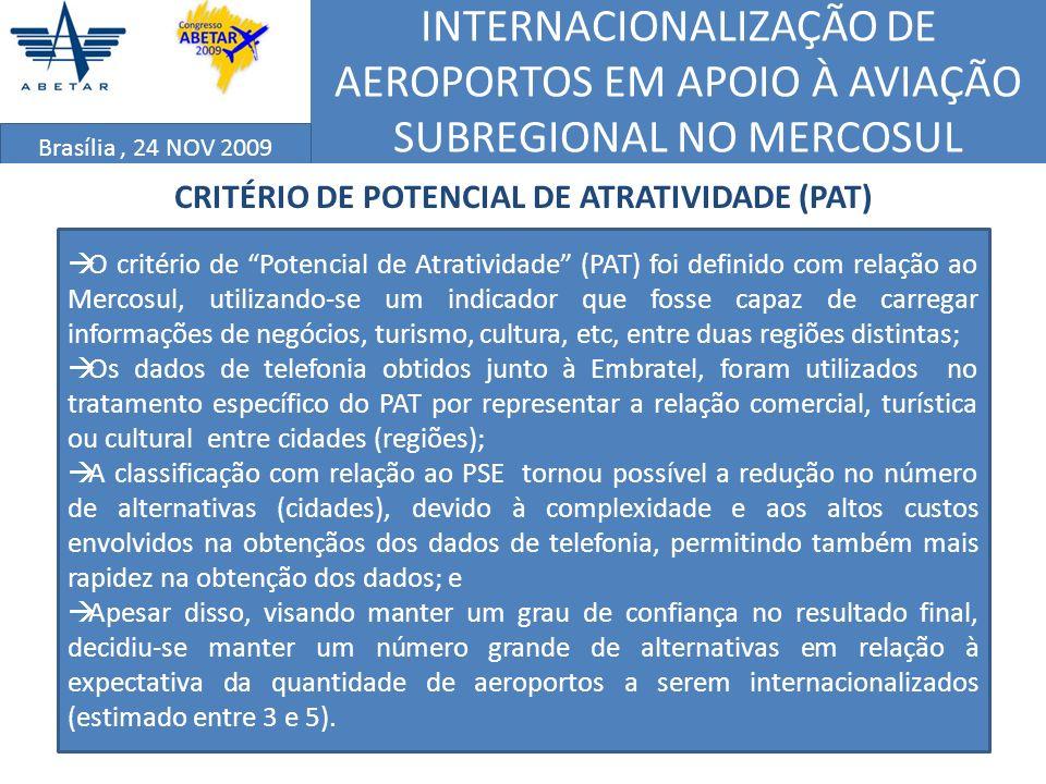 CRITÉRIO DE POTENCIAL DE ATRATIVIDADE (PAT)