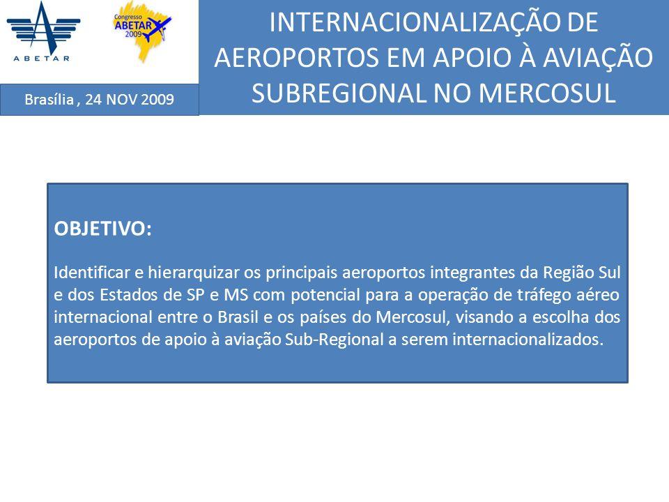 INTERNACIONALIZAÇÃO DE AEROPORTOS EM APOIO À AVIAÇÃO SUBREGIONAL NO MERCOSUL