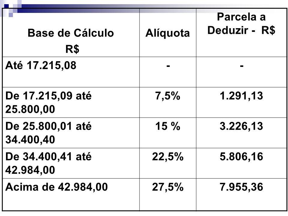 Base de Cálculo R$ Alíquota. Parcela a Deduzir - R$ Até 17.215,08. - De 17.215,09 até 25.800,00.