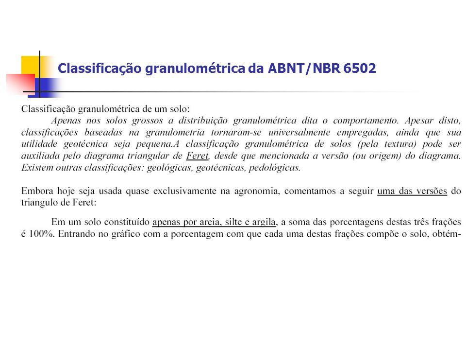 Classificação granulométrica da ABNT/NBR 6502