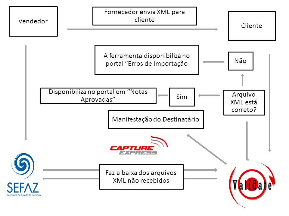 Fornecedor envia XML para cliente Cliente