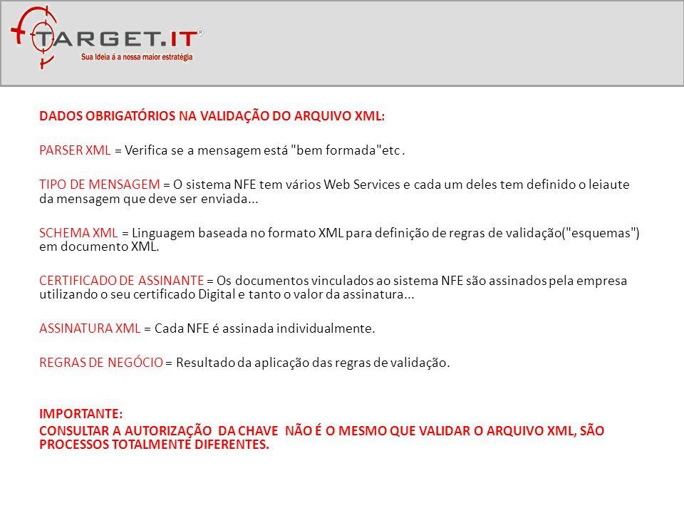 DADOS OBRIGATÓRIOS NA VALIDAÇÃO DO ARQUIVO XML: