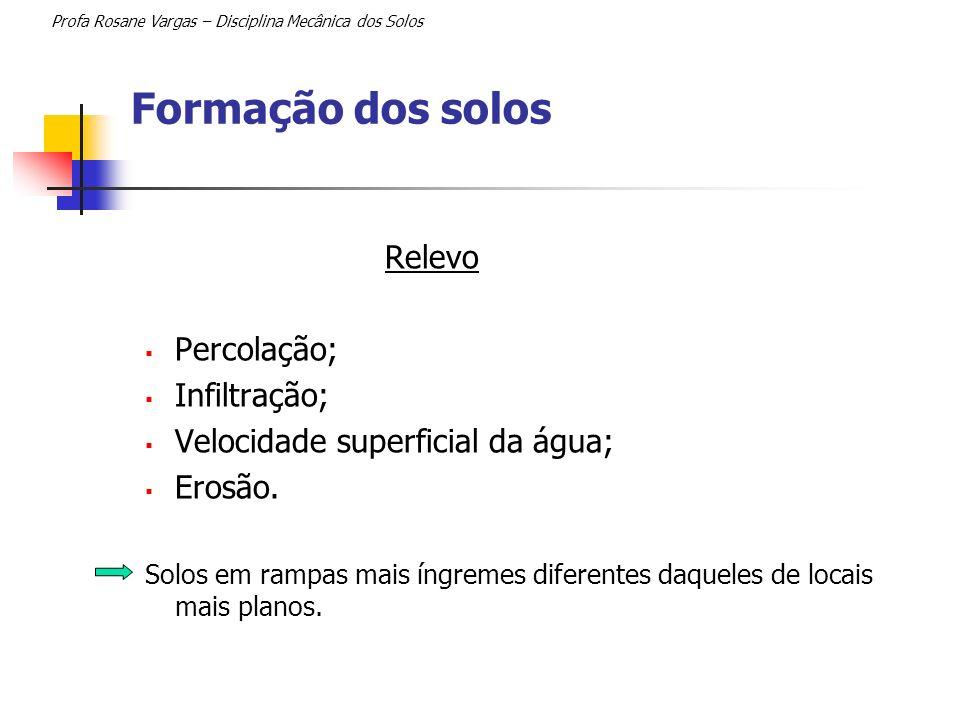 Formação dos solos Relevo Percolação; Infiltração;