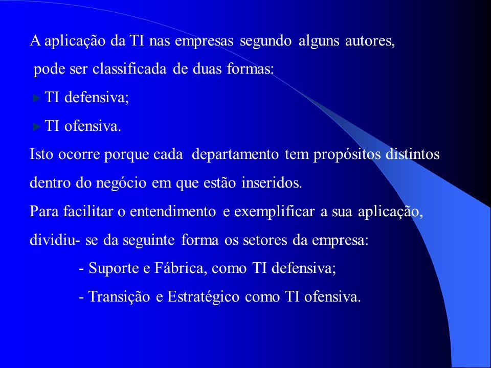 A aplicação da TI nas empresas segundo alguns autores,