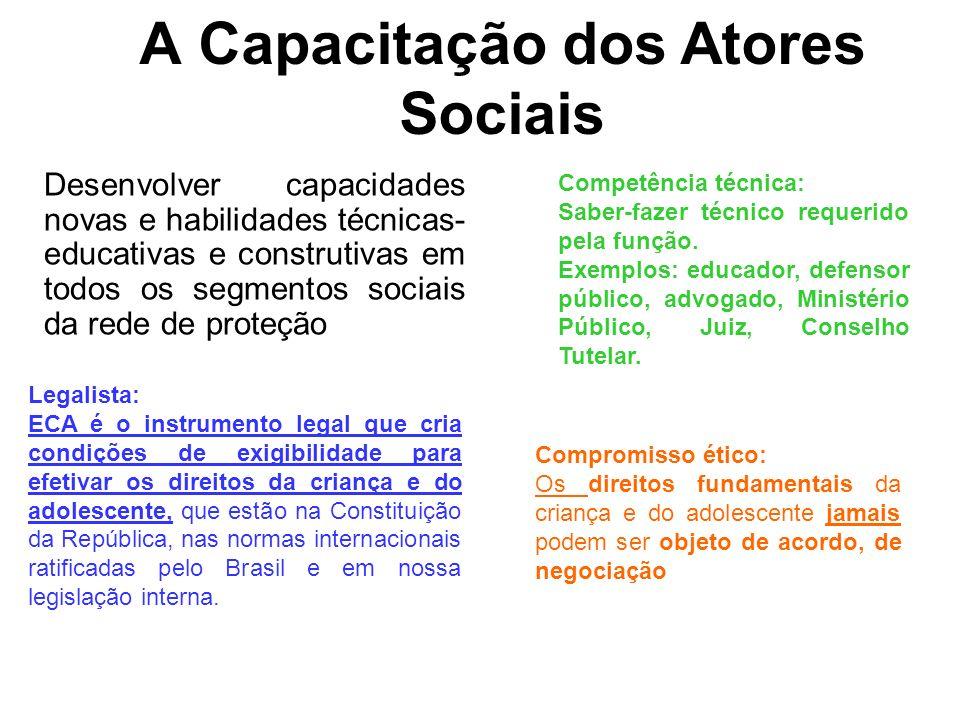 A Capacitação dos Atores Sociais