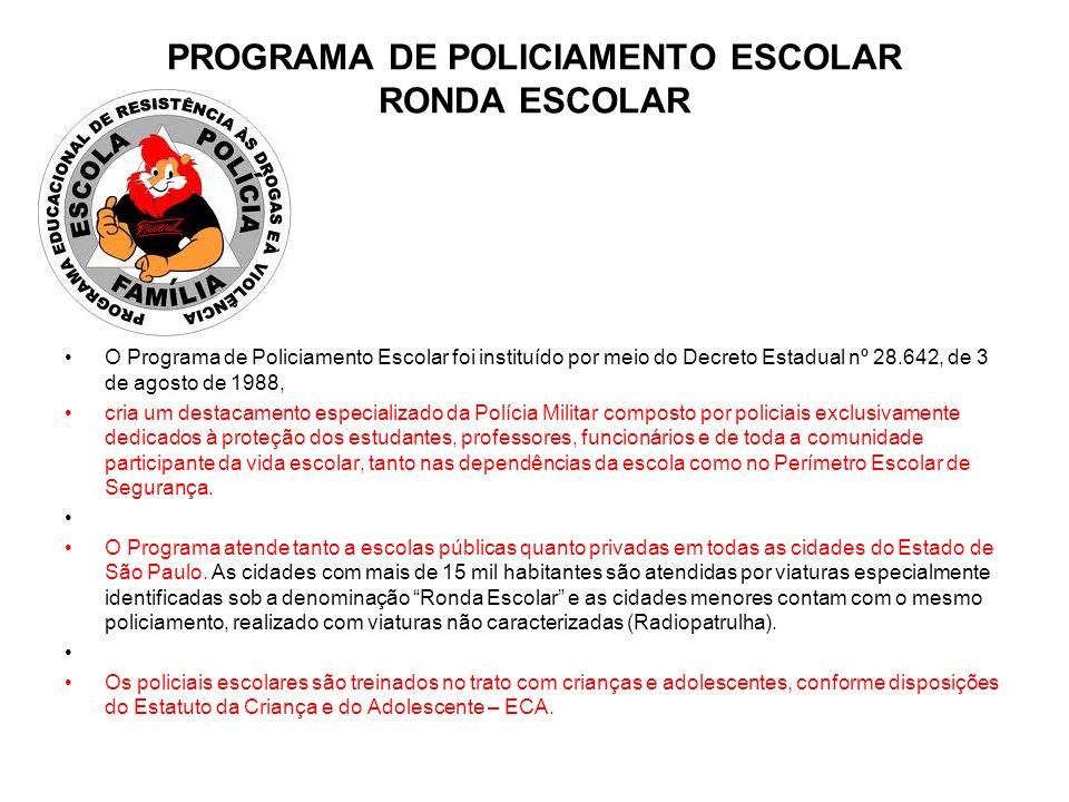 PROGRAMA DE POLICIAMENTO ESCOLAR RONDA ESCOLAR
